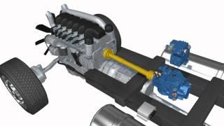 Video AddiDrive : hydraulic assistance for trailers truck by Poclain Hydraulics MP3, 3GP, MP4, WEBM, AVI, FLV Juni 2019