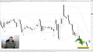 Weekly Trend 1 Hour Pullback Trading Strategy