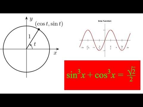 Trigonometri Konu Anlatımı 1 AYT TYT Matematik Trigonometry
