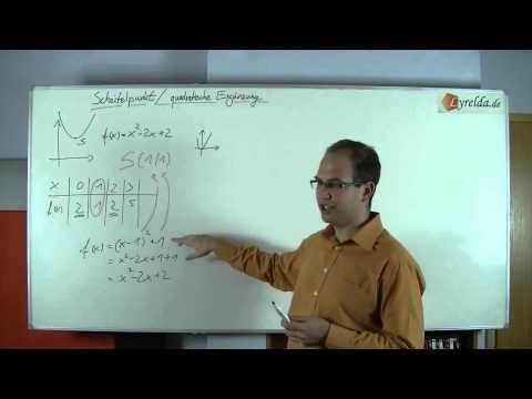 Scheitel & quadratische Ergänzung