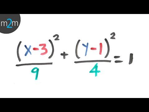 Elemente der Ellipse (nicht Quelle) in Anbetracht ihrer gewöhnlichen Gleichung - HD