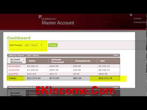 Money Making Ideas – My Method To Earning Thousands A Month!