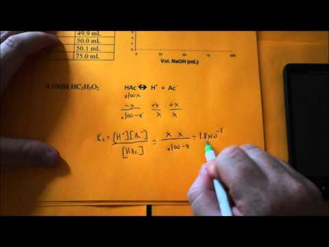 strong base - link-http://www.kentchemistry.com/links/AcidsBases/titrationWeakStrong.htm This video shows you how to calculate the pH at specific points of a titration of ...