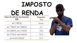 (Gabarito UERJ 2016) No Brasil, o imposto de renda deve ser pago de acordo com o ganho mensal dos contribuintes, com base em uma tabela de descontos ...