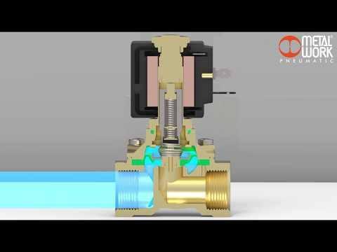 Metal Work Pneumatic - EV-FLUID Series 2/2 mixed action