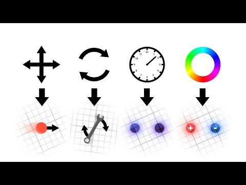 Les symétries de l'univers - Science clic