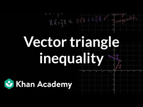 Linear Algebra: Vector Triangle Inequality