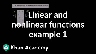 Linear and nonlinear functions (example 1) | 8th grade | Khan Academy