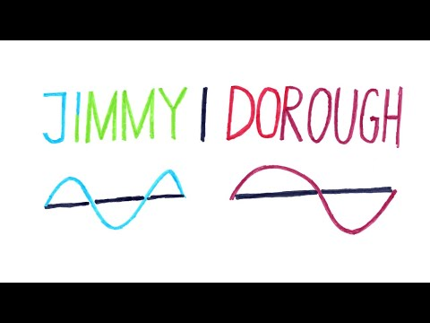 Yanny Laurel | Jimmy or Dorough - NEW Sound Illusion - What Do You Hear?