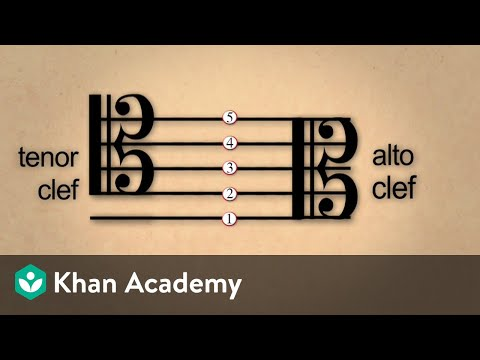 Lesson 6 Alto And Tenor Clefs Video Khan Academy