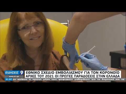Δωρεάν για όλους τους πολίτες θα είναι το εμβόλιο κατά του κορονοϊού | 18/11/2020 | ΕΡΤ