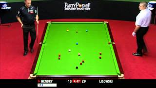 The Rules Of Snooker