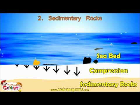 ROCK - Visit http://www.makemegenius.com ,watch all Science & other educational videos for kids for free.