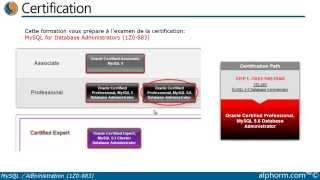 Présentation De La Formation MySQL, Administration