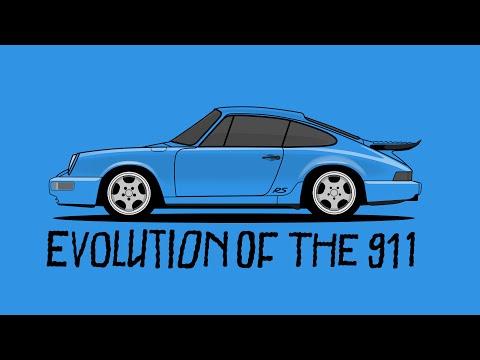 evolution-of-the-porsche-911