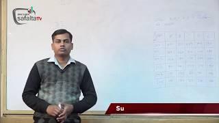 Introduction of Data Interpretation By Suraj Singh Part 1
