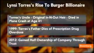 Lynsi Torres' Rise to Billionaire In and Out Burger Queen