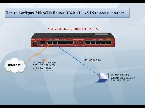 MikroTik Router RB2011UiAS-IN | configure to access internet