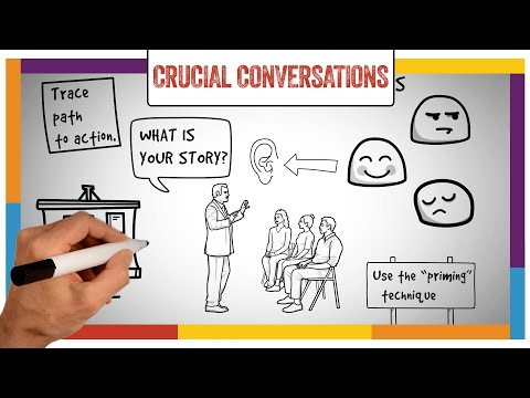 Watch 'Crucial Conversations Summary & Review (ANIMATED) - YouTube'