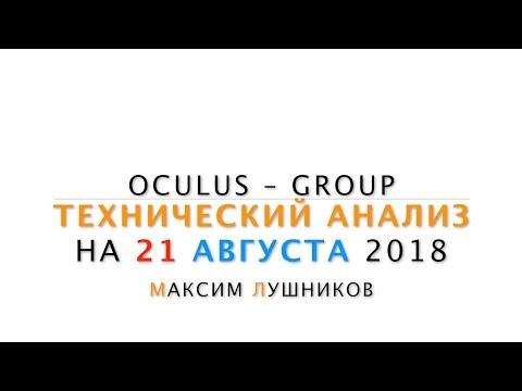 Технический обзор рынка Форекс на 21.08.2018 от Максима Лушникова