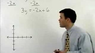 Understanding Algebra - MathHelp.com - 1000+ Online Math Lessons