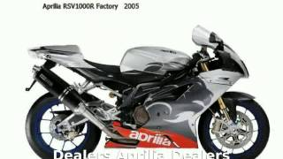 4. 2005 Aprilia Tuono R  Top Speed superbike Details Specification Specs motorbike Transmission