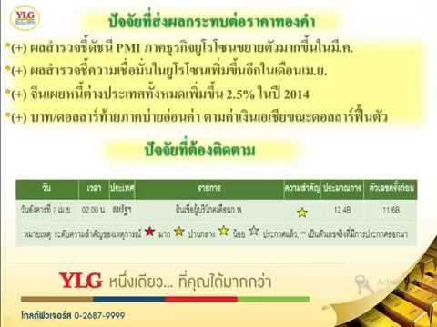YLG NightUpdate 07-04-15