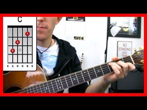 Simple Man – Lynyrd Skynyrd – Acoustic guitar Song Tutorial – Easy beginner lesson Shinedown