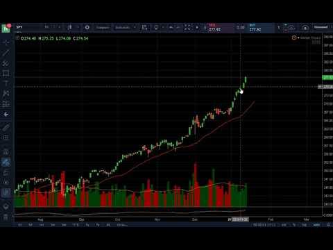 Market Review on Jan12 2018 AAPL TSLA MU ROKU etc