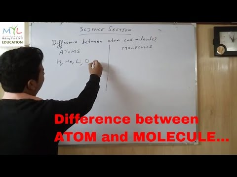 Difference between Atom and Molecule (Video-3 by Professor Kay)