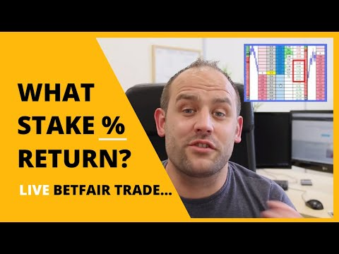 What's A Good Stake % Return? LIVE Trade Broken Down