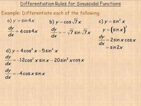 quotient rule formula. quotient rule differentiation.