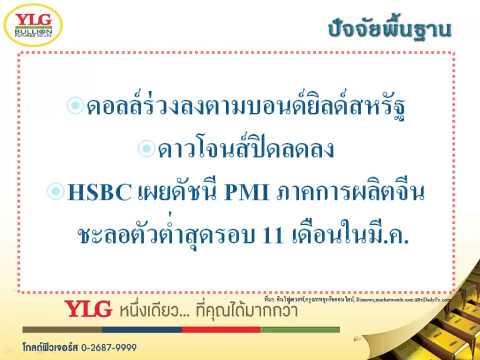 YLG บทวิเคราะห์ราคาทองคำประจำวัน 24-03-15