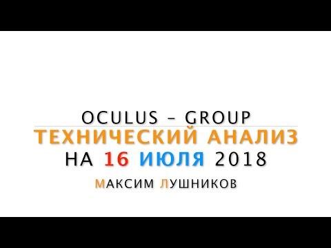 Технический анализ рынка Форекс на 16.07.2018 от Максима Лушникова - DomaVideo.Ru