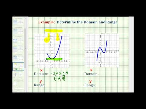 how to determine the domain of a function