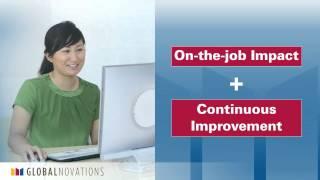 Interactive Solutions: Understanding Interactive