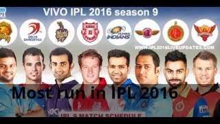 Video top 10 batsmen in IPL 2016 MP3, 3GP, MP4, WEBM, AVI, FLV Agustus 2018