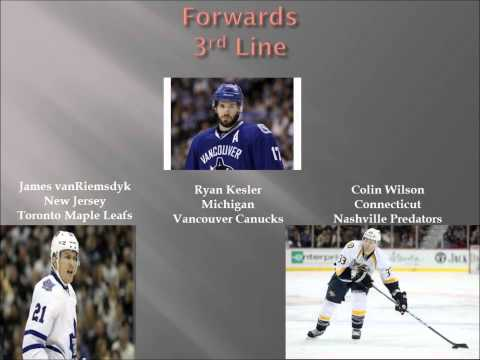 Power Play with CJ: Projected 2014 USA Olympic Team
