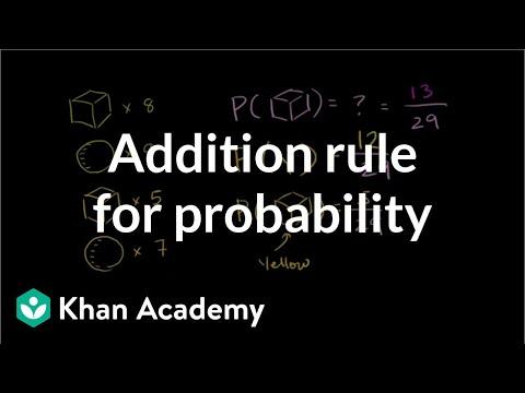 Zusätzlich Regel für Probability