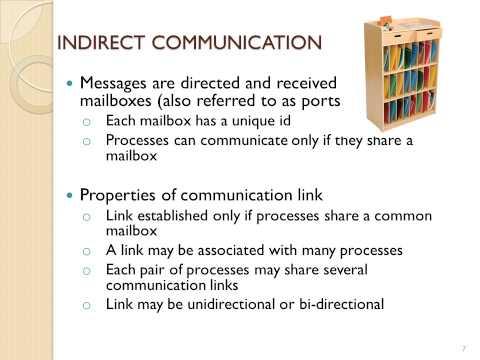 MODULE 7 - VIDEO 1 - Interprocess communication (IPC)