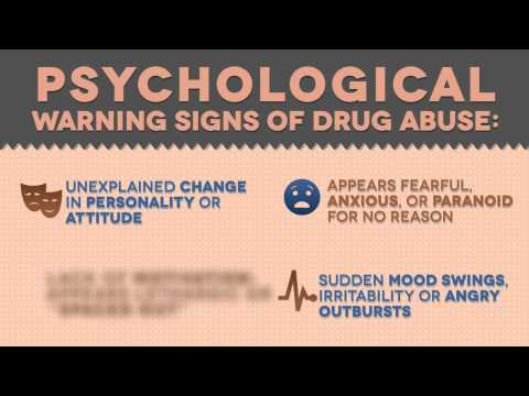 Pyramid Healthcare Publishes Video about Warning Signs of Drug Addiction