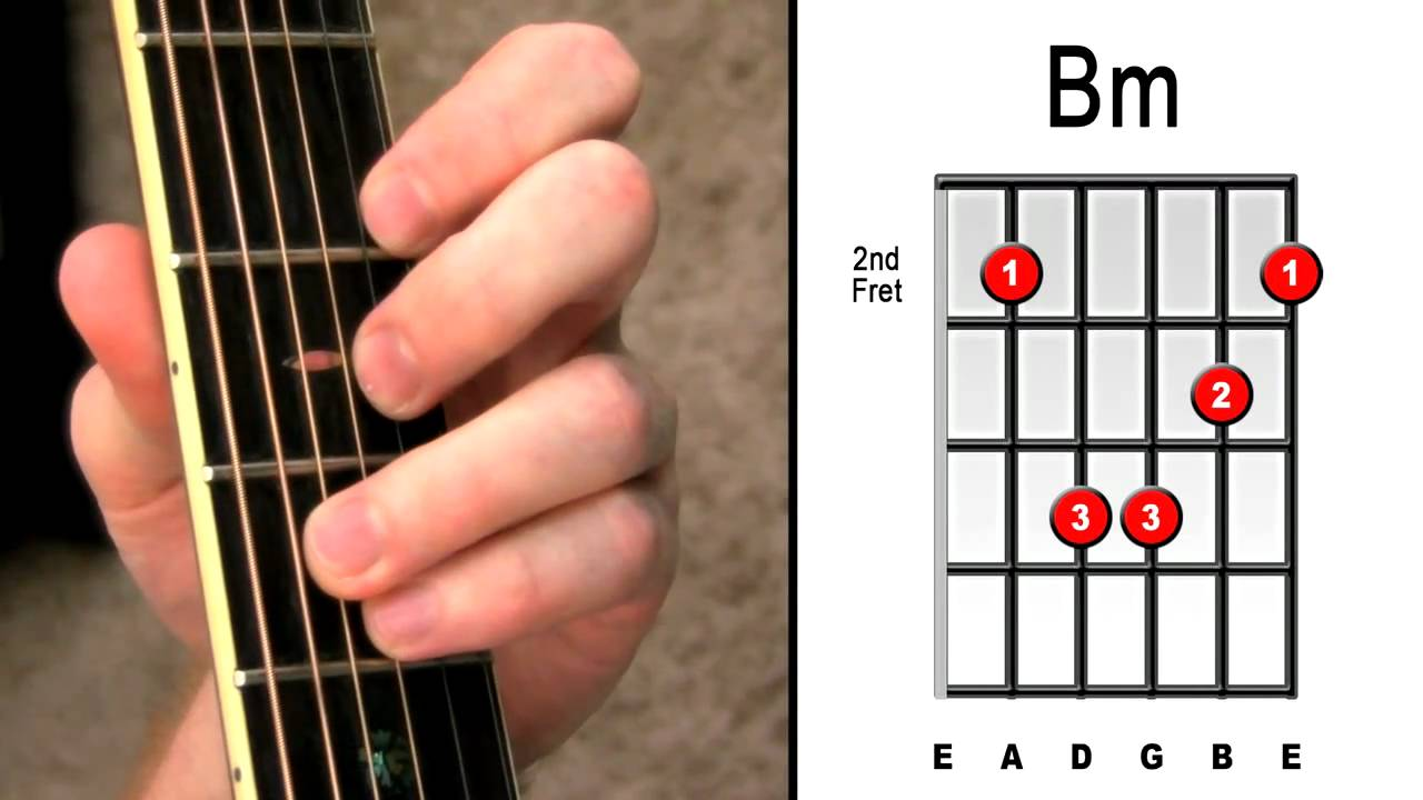 How To Master Bm Bar Chord – 3 Easy Steps – Beginners Electric Acoustic Guitar Lessons