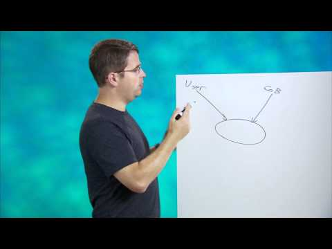Matt Cutts: Cloaking - Matt Cutts talks about cloakin ...