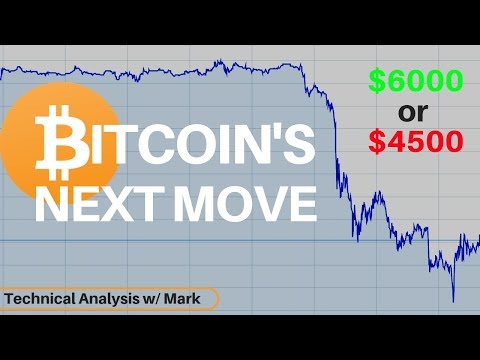 Video Bitcoin's Next Move - $4500 or $6000? Technical Analysis download in MP3, 3GP, MP4, WEBM, AVI, FLV January 2017