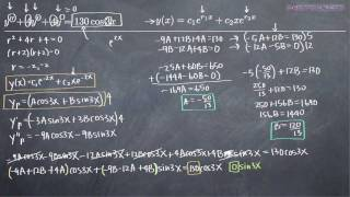 Second-Order Non-Homogeneous Differential Equations 2