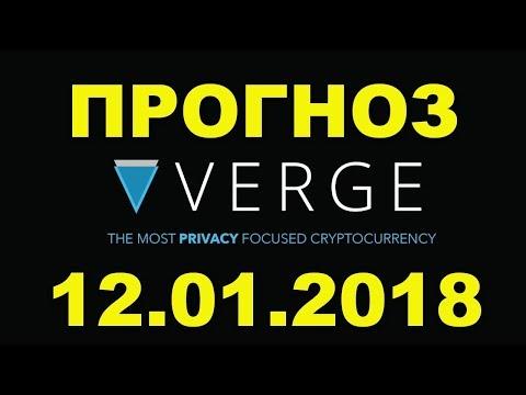 XVG/USD — Verge прогноз цены / график цены на 12.01.2018 / 12 января 2018 года