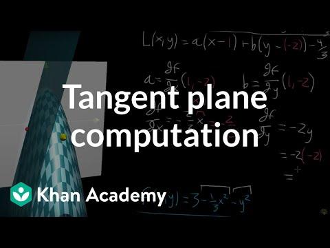 Computing A Tangent Plane Video Khan Academy