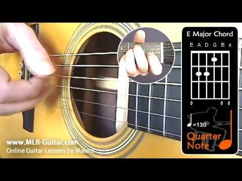 "Beginners Guitar Lessons : ""Fingerstyle practice 1″"