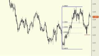 USD/CHF Technical analysis on USD/CHF