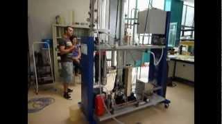 Absorción de Gases CE 400
